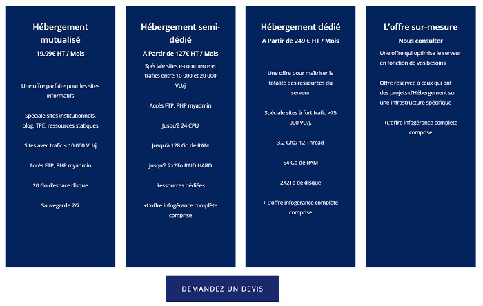 comparatif hebergeur web